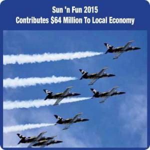 Sun 'n Fun 2015 Contributes $64 Million To Local Economy