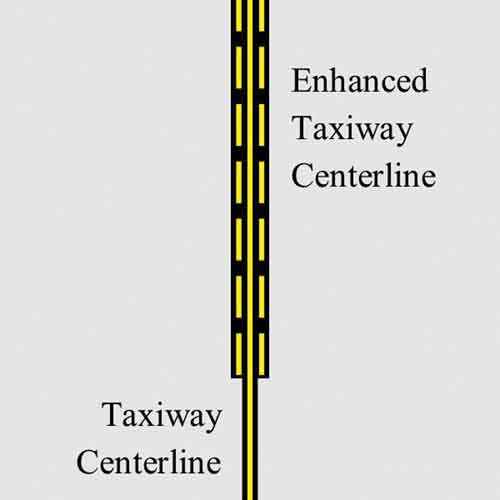 All You Ever Wanted To Know About Taxiway Markings  U2013 And