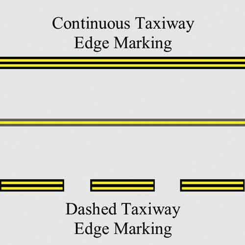 taxiway edge markings wwwimgkidcom the image kid has it